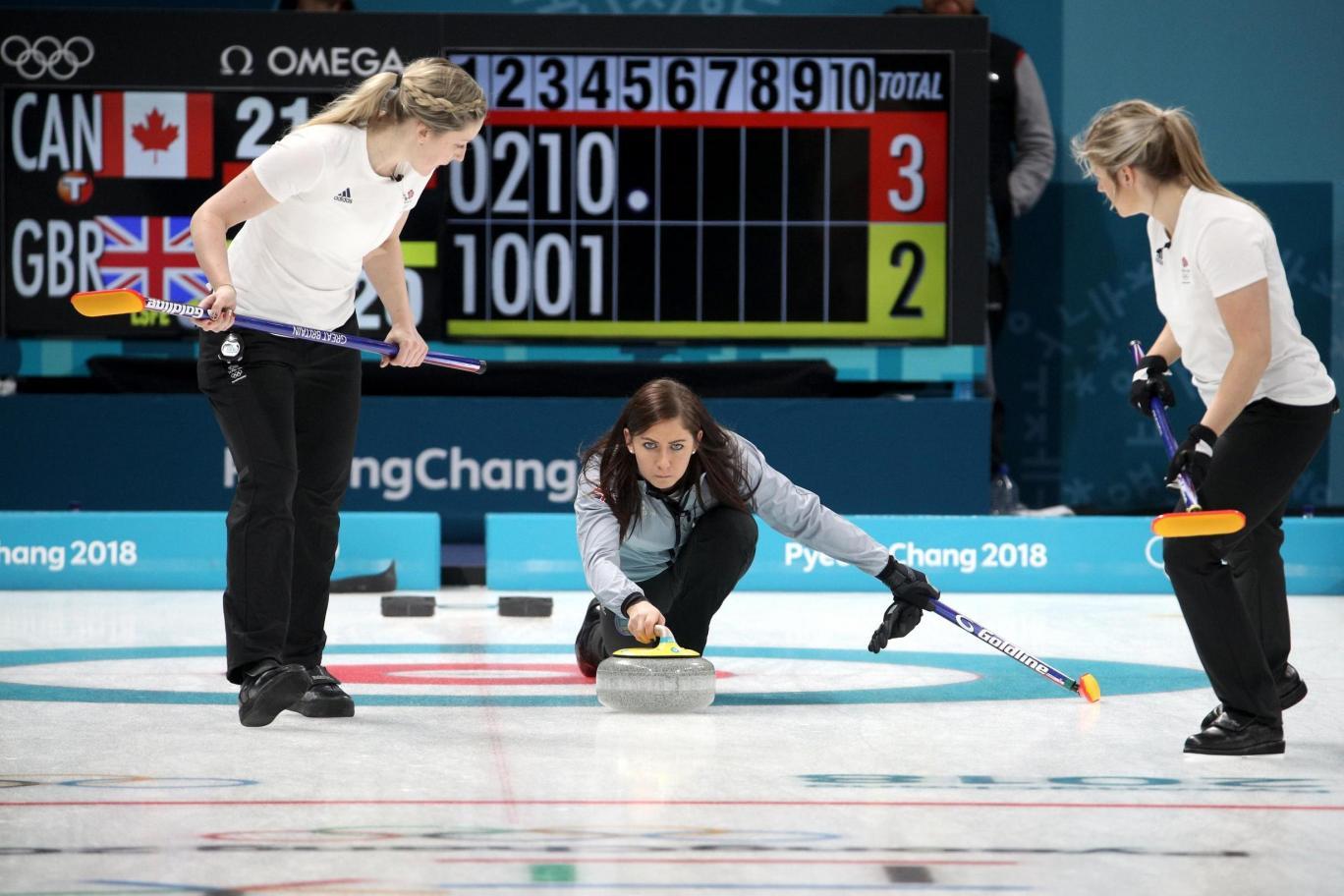 Great Britain Women's Curling Team Advances to Semi-Finals